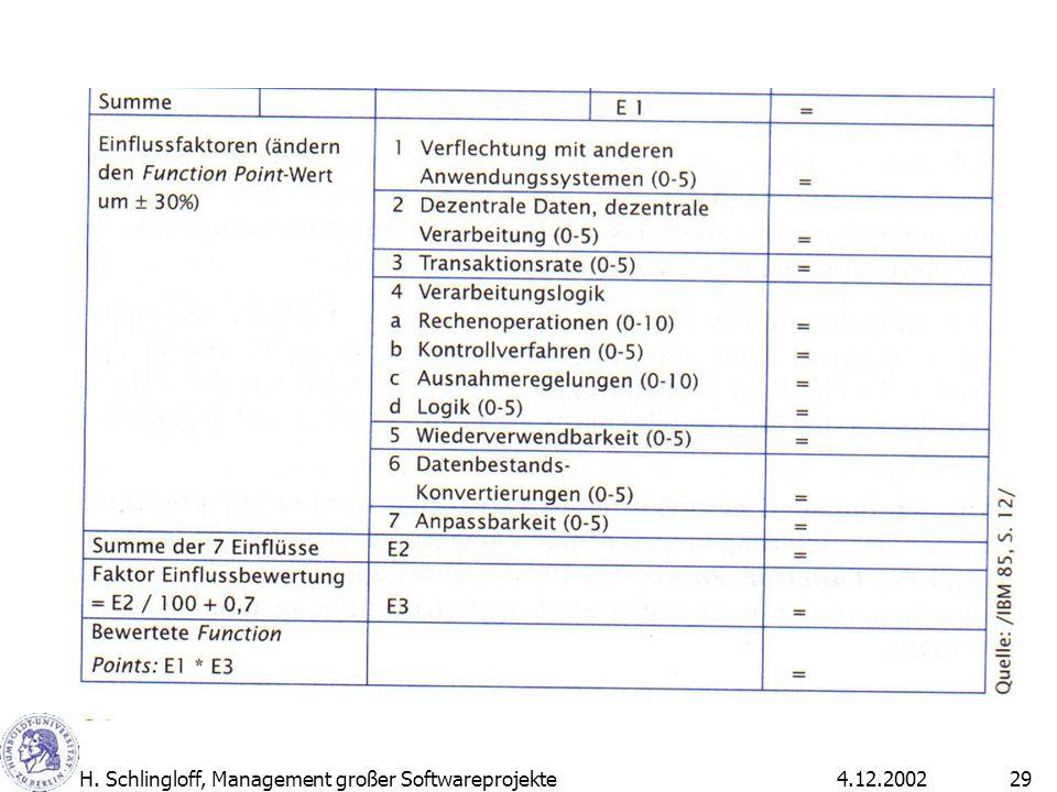 4.12.2002H. Schlingloff, Management großer Softwareprojekte29