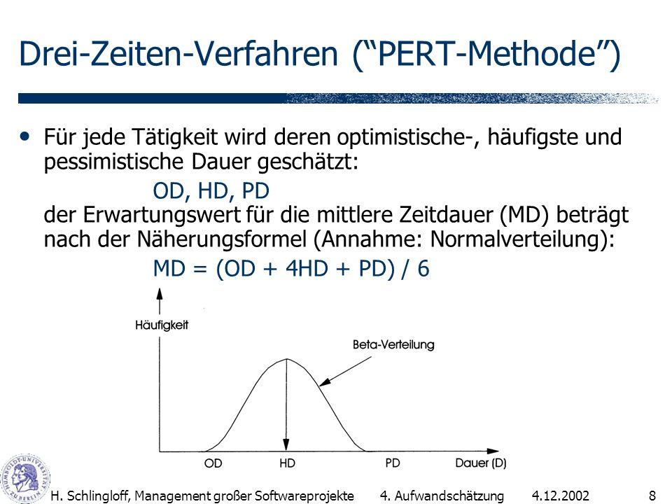 4.12.2002H. Schlingloff, Management großer Softwareprojekte8 Drei-Zeiten-Verfahren (PERT-Methode) Für jede Tätigkeit wird deren optimistische-, häufig