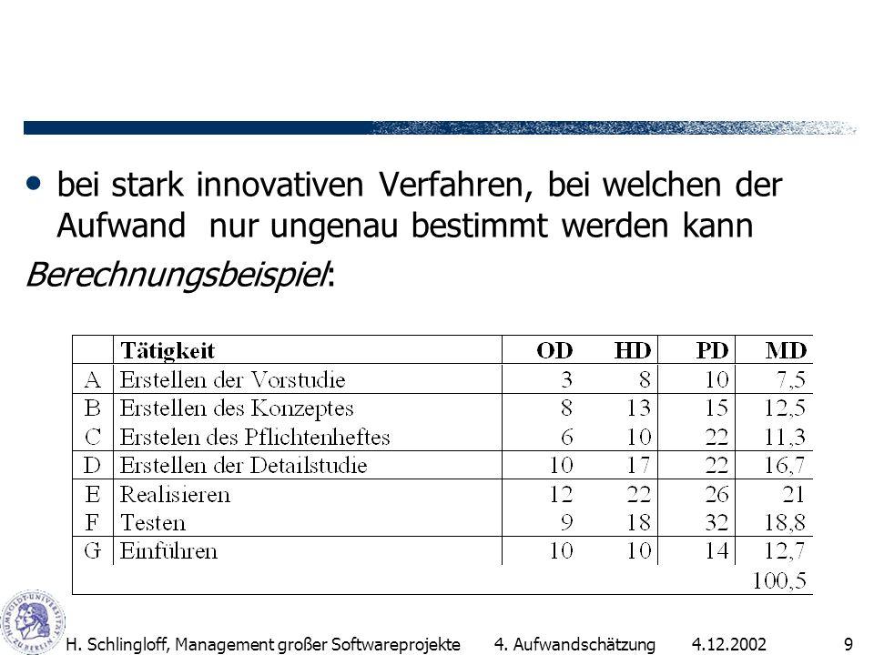 4.12.2002H. Schlingloff, Management großer Softwareprojekte9 bei stark innovativen Verfahren, bei welchen der Aufwand nur ungenau bestimmt werden kann