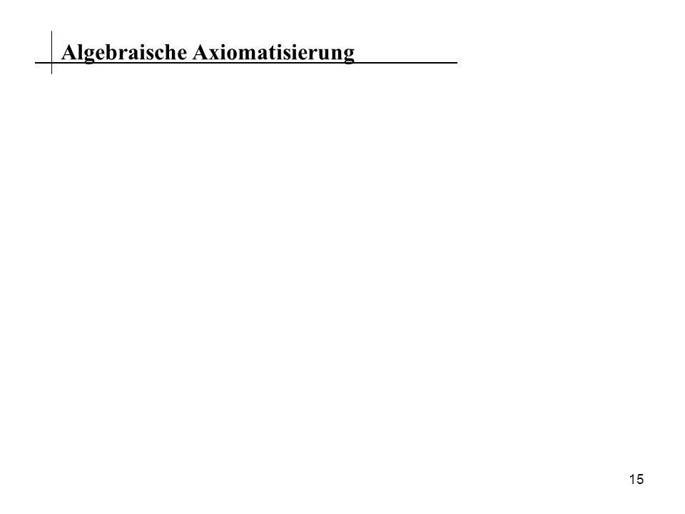 15 Algebraische Axiomatisierung
