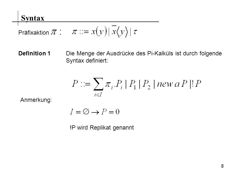 8 Syntax Definition 1 Die Menge der Ausdrücke des Pi-Kalküls ist durch folgende Syntax definiert: Präfixaktion Anmerkung: !P wird Replikat genannt