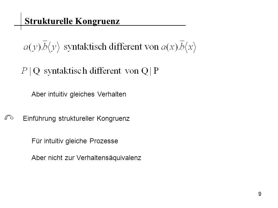 10 Strukturelle KongruenzDefinition Definition 2Strukturelle Kongruenz ist kleinste Kongruenz, die folgenden Gesetzen genügt: 1.Q in P mit α - Konversion überführbar, so P Q 2.+ und | sind kommutativ und assoziativ.