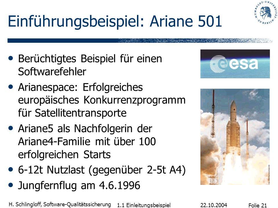 Folie 21 H. Schlingloff, Software-Qualitätssicherung 22.10.2004 1.1 Einleitungsbeispiel Einführungsbeispiel: Ariane 501 Berüchtigtes Beispiel für eine