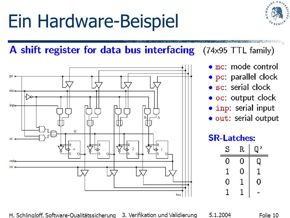 Folie 10 H. Schlingloff, Software-Qualitätssicherung 5.1.2004 3. Verifikation und Validierung Ein Hardware-Beispiel gibts vielleicht noch besser (colo
