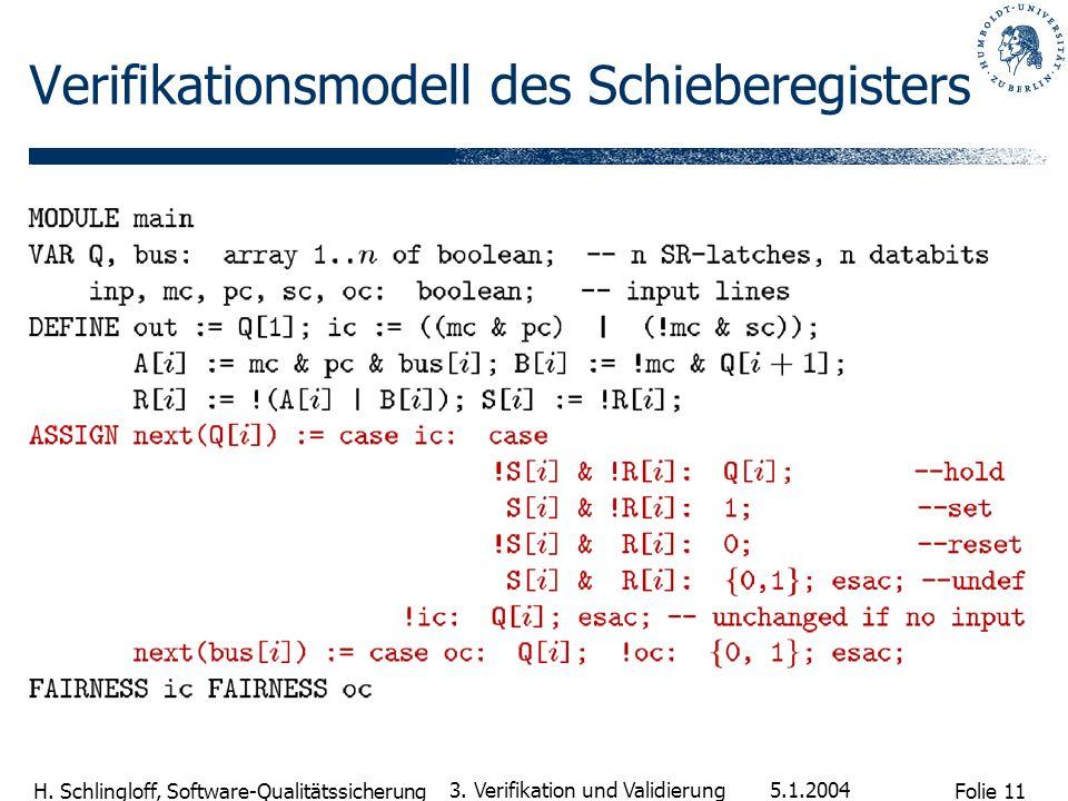 Folie 11 H. Schlingloff, Software-Qualitätssicherung 5.1.2004 3. Verifikation und Validierung Verifikationsmodell des Schieberegisters