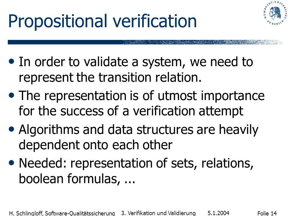 Folie 14 H. Schlingloff, Software-Qualitätssicherung 5.1.2004 3. Verifikation und Validierung Propositional verification In order to validate a system