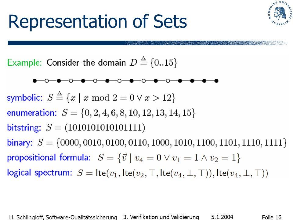 Folie 16 H. Schlingloff, Software-Qualitätssicherung 5.1.2004 3. Verifikation und Validierung Representation of Sets