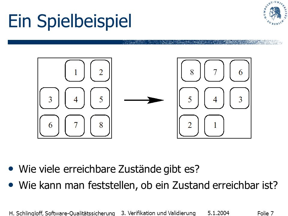 Folie 7 H. Schlingloff, Software-Qualitätssicherung 5.1.2004 3. Verifikation und Validierung Ein Spielbeispiel Wie viele erreichbare Zustände gibt es?