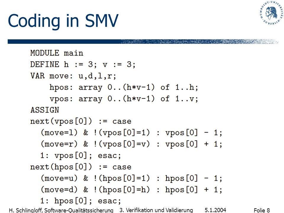 Folie 8 H. Schlingloff, Software-Qualitätssicherung 5.1.2004 3. Verifikation und Validierung Coding in SMV