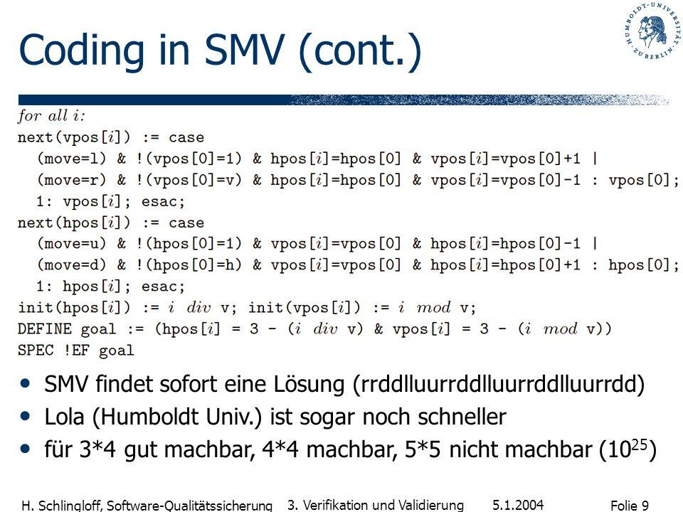 Folie 9 H. Schlingloff, Software-Qualitätssicherung 5.1.2004 3. Verifikation und Validierung Coding in SMV (cont.) SMV findet sofort eine Lösung (rrdd