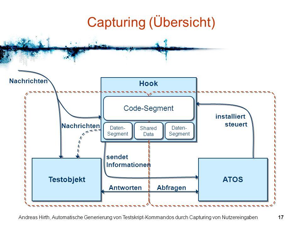 Andreas Hirth, Automatische Generierung von Testskript-Kommandos durch Capturing von Nutzereingaben17 Capturing (Übersicht) Hook Daten- Segment Testob