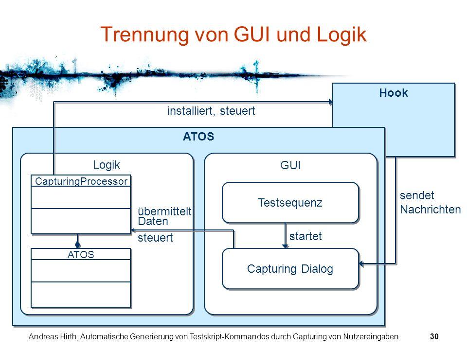 Andreas Hirth, Automatische Generierung von Testskript-Kommandos durch Capturing von Nutzereingaben30 Hook Trennung von GUI und Logik ATOS GUI Logik T