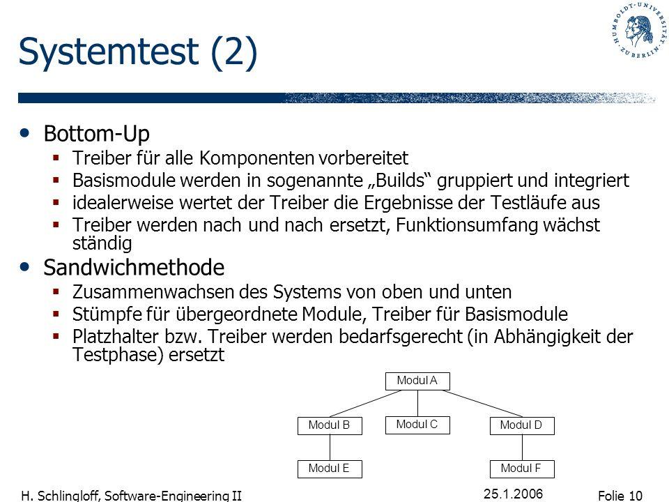 Folie 10 H. Schlingloff, Software-Engineering II 25.1.2006 Systemtest (2) Bottom-Up Treiber für alle Komponenten vorbereitet Basismodule werden in sog