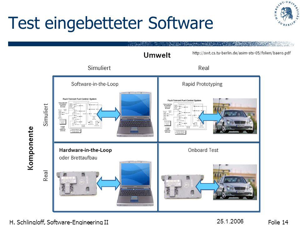 Folie 14 H. Schlingloff, Software-Engineering II 25.1.2006 Test eingebetteter Software http://swt.cs.tu-berlin.de/asim-sts-05/folien/baero.pdf