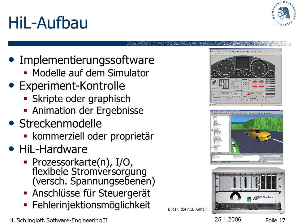 Folie 17 H. Schlingloff, Software-Engineering II 25.1.2006 HiL-Aufbau Implementierungssoftware Modelle auf dem Simulator Experiment-Kontrolle Skripte