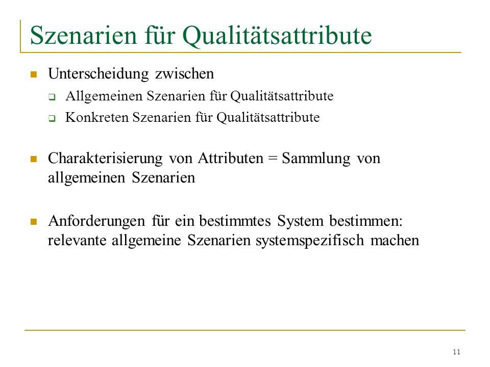 11 Szenarien für Qualitätsattribute Unterscheidung zwischen Allgemeinen Szenarien für Qualitätsattribute Konkreten Szenarien für Qualitätsattribute Ch