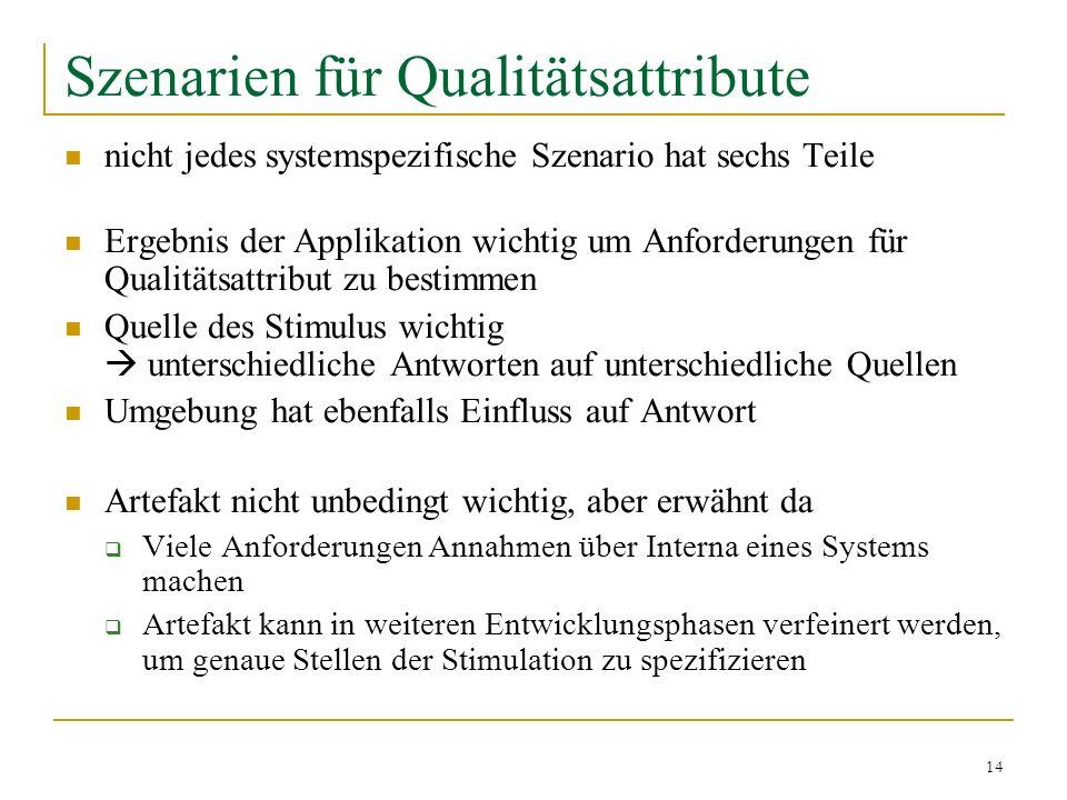 14 Szenarien für Qualitätsattribute nicht jedes systemspezifische Szenario hat sechs Teile Ergebnis der Applikation wichtig um Anforderungen für Quali