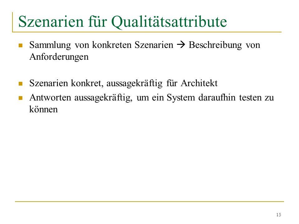 15 Szenarien für Qualitätsattribute Sammlung von konkreten Szenarien Beschreibung von Anforderungen Szenarien konkret, aussagekräftig für Architekt An