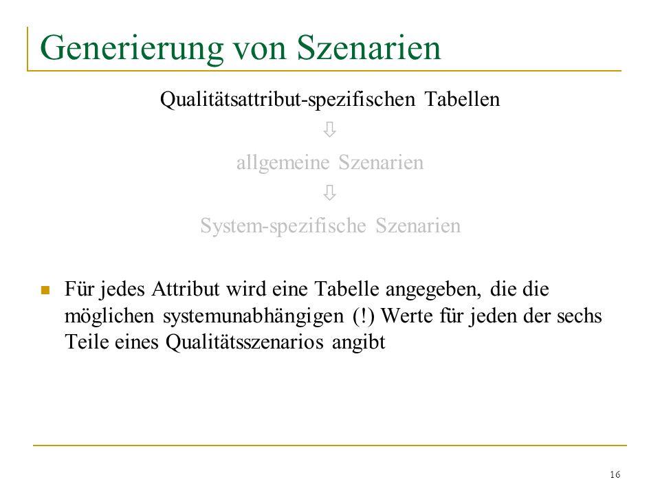 16 Generierung von Szenarien Qualitätsattribut-spezifischen Tabellen allgemeine Szenarien System-spezifische Szenarien Für jedes Attribut wird eine Ta