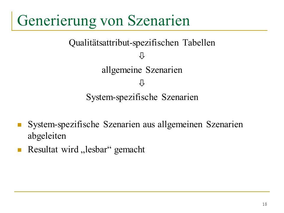 18 Generierung von Szenarien Qualitätsattribut-spezifischen Tabellen allgemeine Szenarien System-spezifische Szenarien System-spezifische Szenarien au