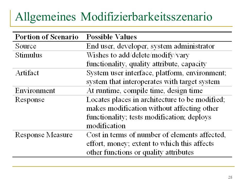 28 Allgemeines Modifizierbarkeitsszenario