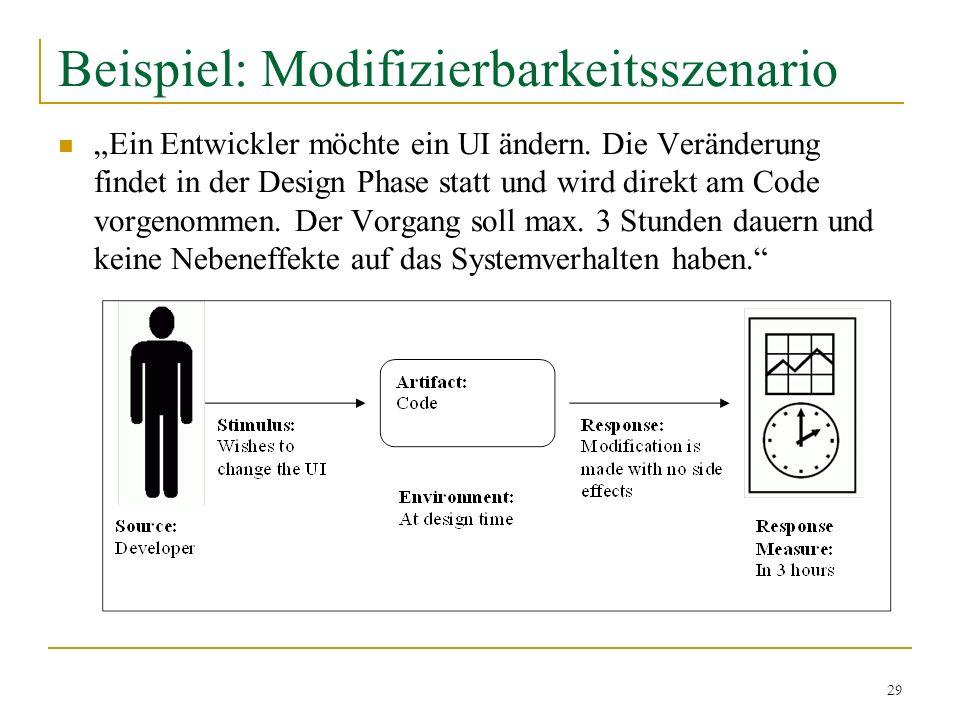 29 Beispiel: Modifizierbarkeitsszenario Ein Entwickler möchte ein UI ändern. Die Veränderung findet in der Design Phase statt und wird direkt am Code