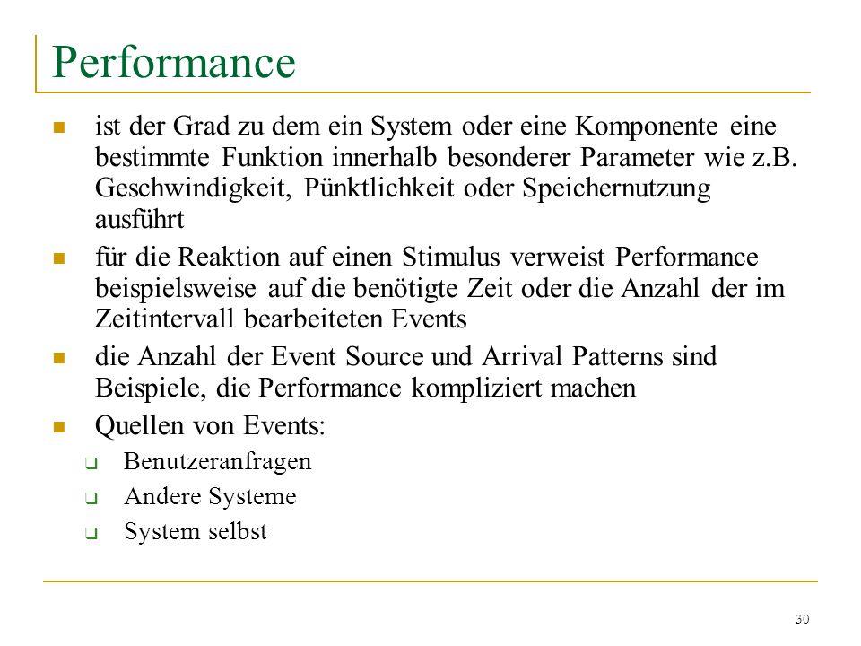 30 Performance ist der Grad zu dem ein System oder eine Komponente eine bestimmte Funktion innerhalb besonderer Parameter wie z.B. Geschwindigkeit, Pü