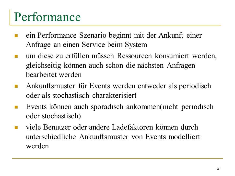 31 Performance ein Performance Szenario beginnt mit der Ankunft einer Anfrage an einen Service beim System um diese zu erfüllen müssen Ressourcen kons