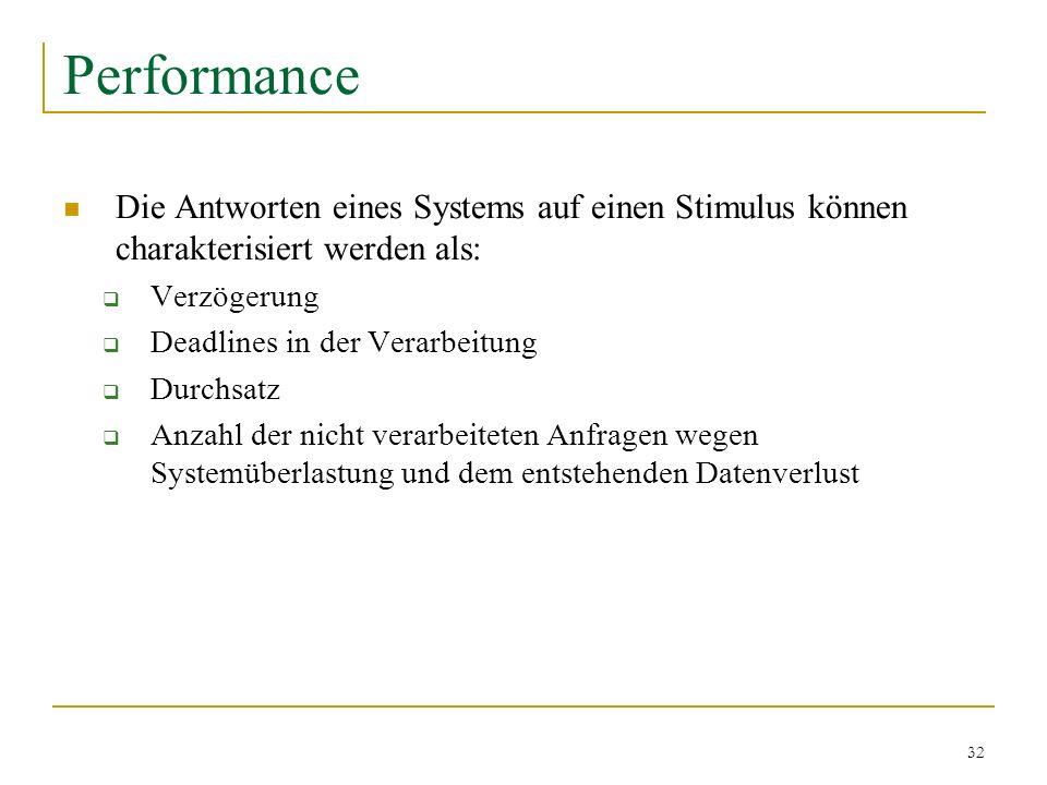 32 Performance Die Antworten eines Systems auf einen Stimulus können charakterisiert werden als: Verzögerung Deadlines in der Verarbeitung Durchsatz A