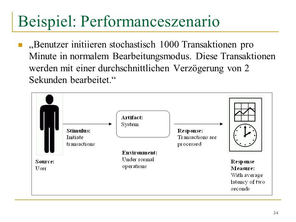 34 Beispiel: Performanceszenario Benutzer initiieren stochastisch 1000 Transaktionen pro Minute in normalem Bearbeitungsmodus. Diese Transaktionen wer