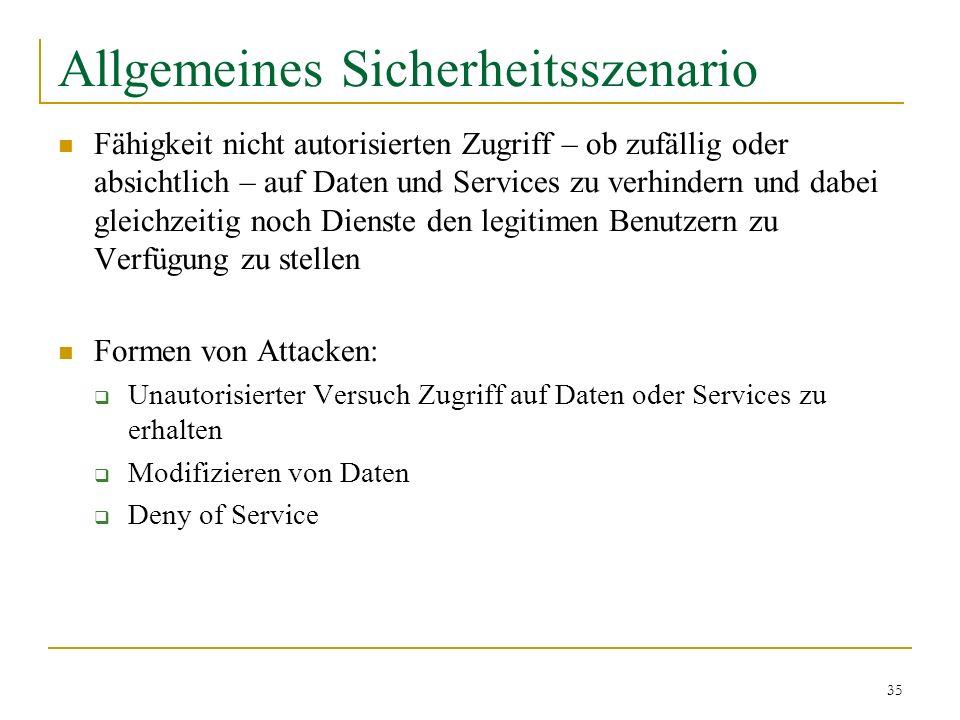 35 Allgemeines Sicherheitsszenario Fähigkeit nicht autorisierten Zugriff – ob zufällig oder absichtlich – auf Daten und Services zu verhindern und dab