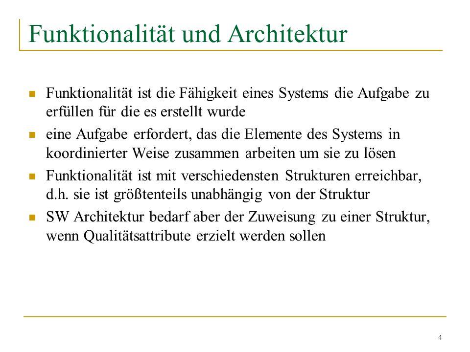 4 Funktionalität und Architektur Funktionalität ist die Fähigkeit eines Systems die Aufgabe zu erfüllen für die es erstellt wurde eine Aufgabe erforde