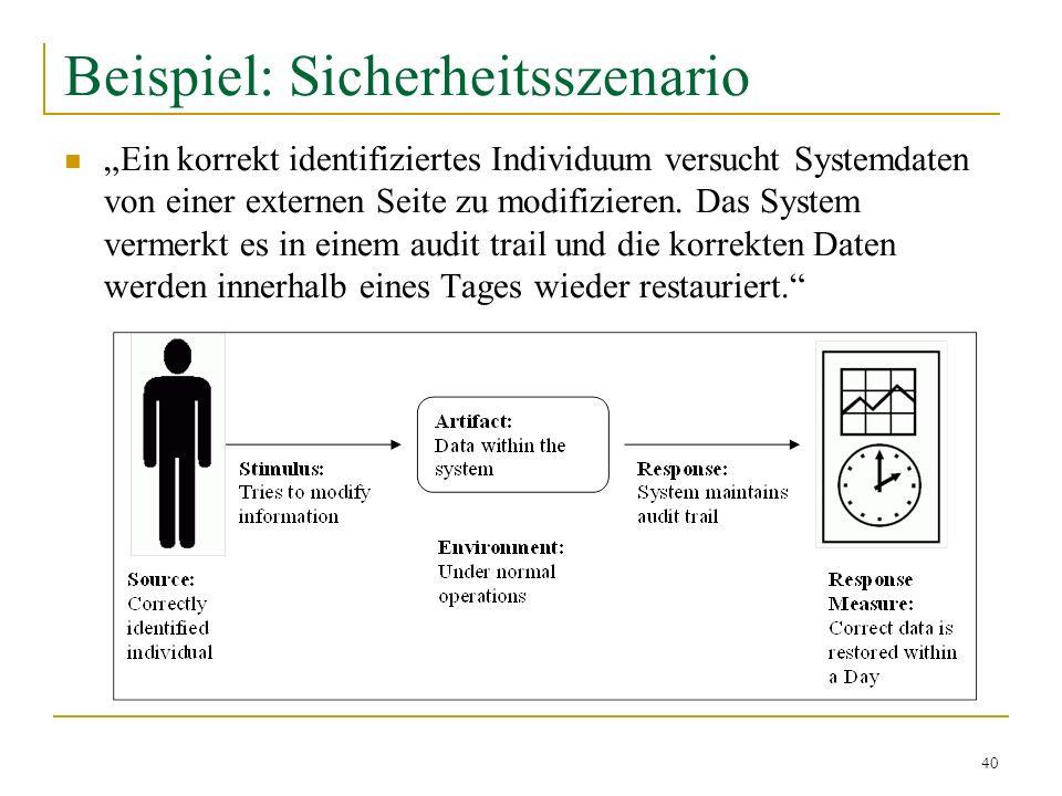 40 Beispiel: Sicherheitsszenario Ein korrekt identifiziertes Individuum versucht Systemdaten von einer externen Seite zu modifizieren. Das System verm