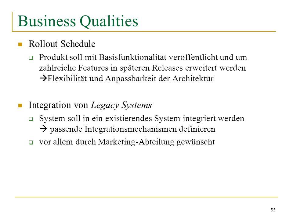 55 Business Qualities Rollout Schedule Produkt soll mit Basisfunktionalität veröffentlicht und um zahlreiche Features in späteren Releases erweitert w