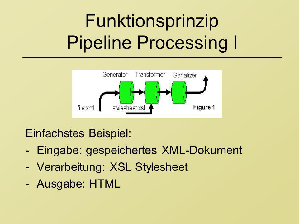 Funktionsprinzip Pipeline Processing I Einfachstes Beispiel: -Eingabe: gespeichertes XML-Dokument -Verarbeitung: XSL Stylesheet -Ausgabe: HTML
