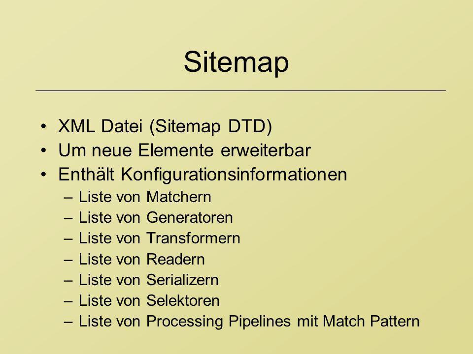 Sitemap XML Datei (Sitemap DTD) Um neue Elemente erweiterbar Enthält Konfigurationsinformationen –Liste von Matchern –Liste von Generatoren –Liste von