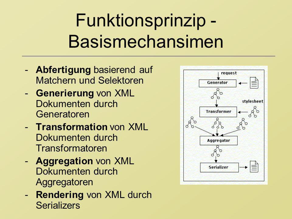 Funktionsprinzip - Basismechansimen -Abfertigung basierend auf Matchern und Selektoren -Generierung von XML Dokumenten durch Generatoren -Transformati