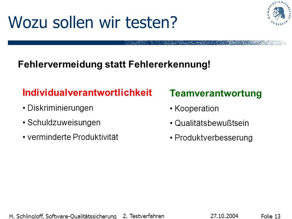 Folie 13 H. Schlingloff, Software-Qualitätssicherung 27.10.2004 2. Testverfahren Individualverantwortlichkeit Diskriminierungen Schuldzuweisungen verm