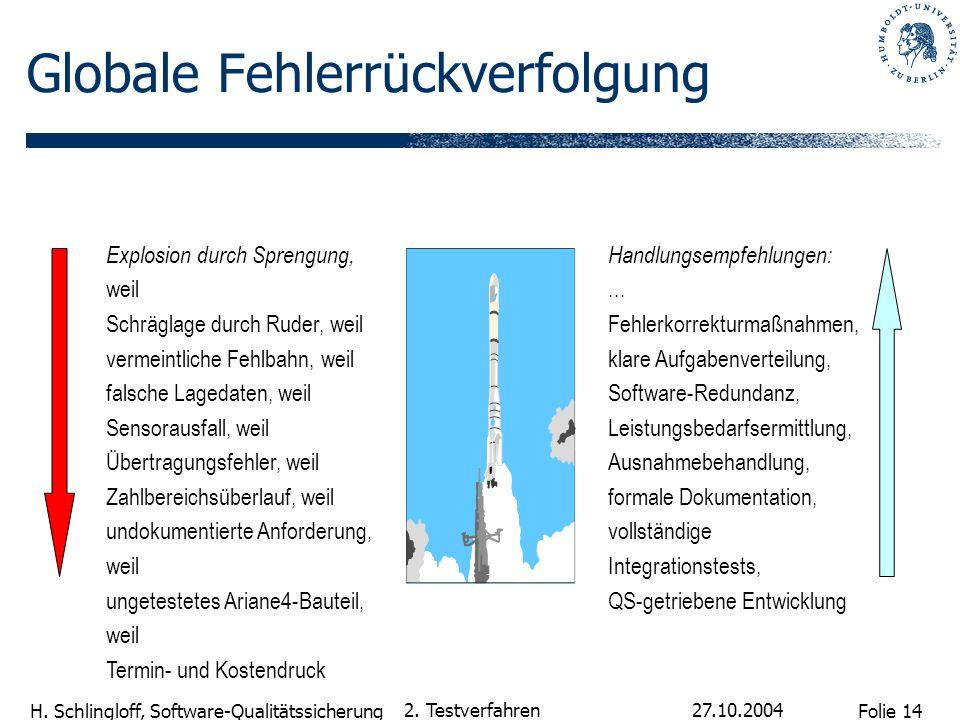 Folie 14 H. Schlingloff, Software-Qualitätssicherung 27.10.2004 2. Testverfahren Explosion durch Sprengung, weil Schräglage durch Ruder, weil vermeint