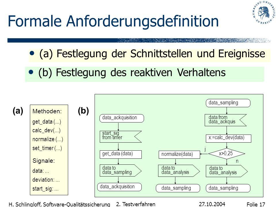 Folie 17 H. Schlingloff, Software-Qualitätssicherung 27.10.2004 2. Testverfahren (a) Festlegung der Schnittstellen und Ereignisse Methoden: get_data (