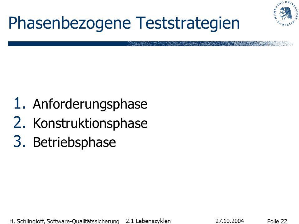 Folie 22 H. Schlingloff, Software-Qualitätssicherung 27.10.2004 2.1 Lebenszyklen Phasenbezogene Teststrategien 1. Anforderungsphase 2. Konstruktionsph