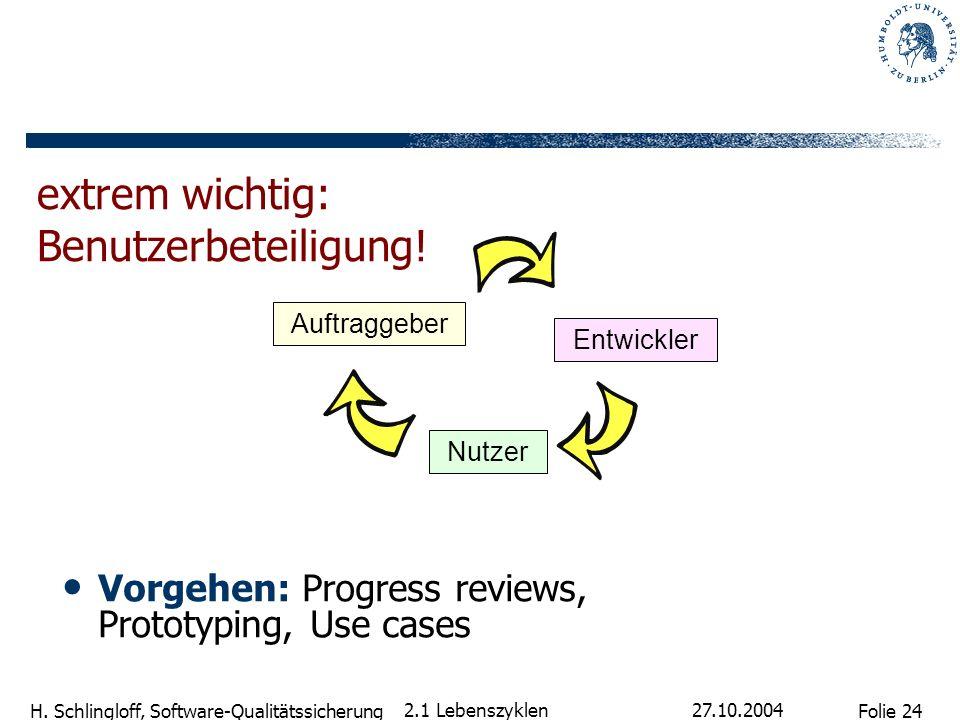 Folie 24 H. Schlingloff, Software-Qualitätssicherung 27.10.2004 2.1 Lebenszyklen extrem wichtig: Benutzerbeteiligung! Vorgehen: Progress reviews, Prot