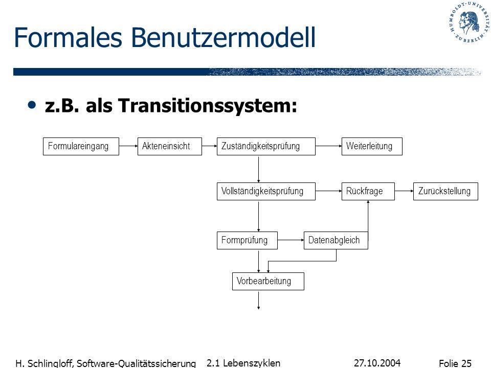 Folie 25 H. Schlingloff, Software-Qualitätssicherung 27.10.2004 2.1 Lebenszyklen z.B. als Transitionssystem: FormulareingangAkteneinsichtZuständigkeit