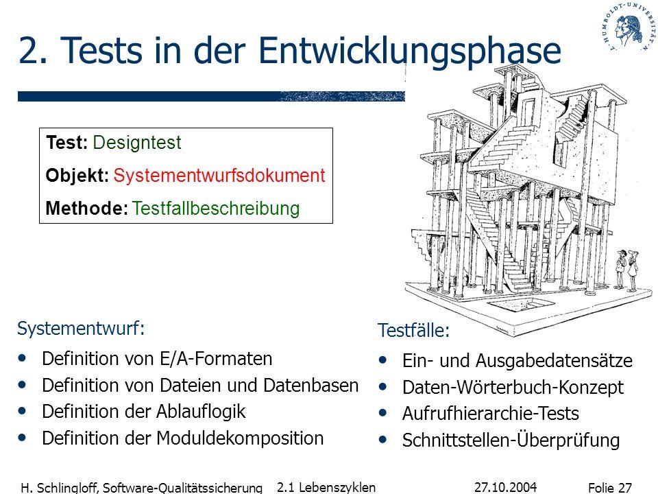 Folie 27 H. Schlingloff, Software-Qualitätssicherung 27.10.2004 2.1 Lebenszyklen Systementwurf: Definition von E/A-Formaten Definition von Dateien und