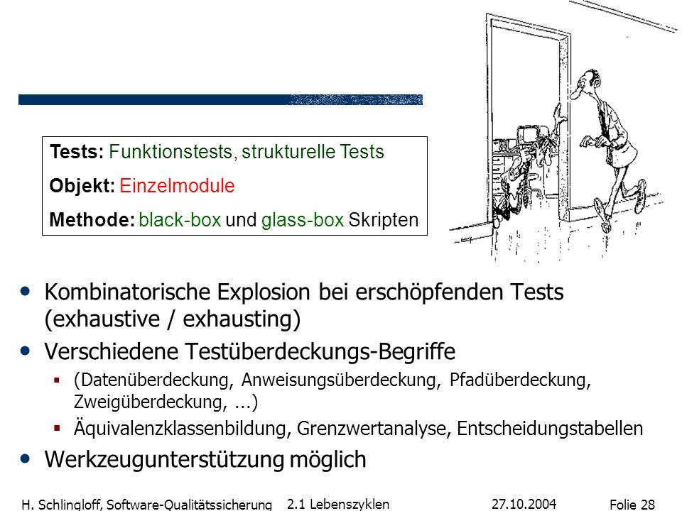 Folie 28 H. Schlingloff, Software-Qualitätssicherung 27.10.2004 2.1 Lebenszyklen Kombinatorische Explosion bei erschöpfenden Tests (exhaustive / exhau