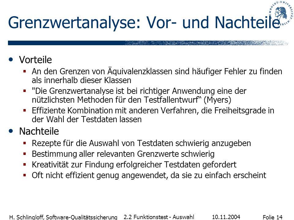 Folie 14 H. Schlingloff, Software-Qualitätssicherung 10.11.2004 2.2 Funktionstest - Auswahl Grenzwertanalyse: Vor- und Nachteile Vorteile An den Grenz