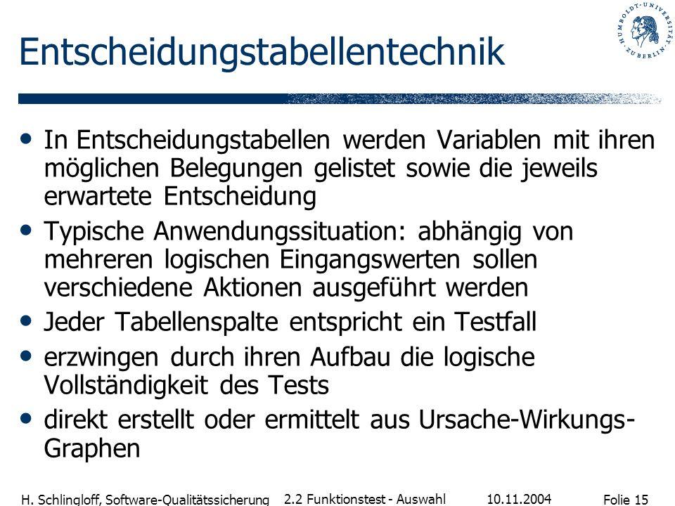 Folie 15 H. Schlingloff, Software-Qualitätssicherung 10.11.2004 2.2 Funktionstest - Auswahl Entscheidungstabellentechnik In Entscheidungstabellen werd