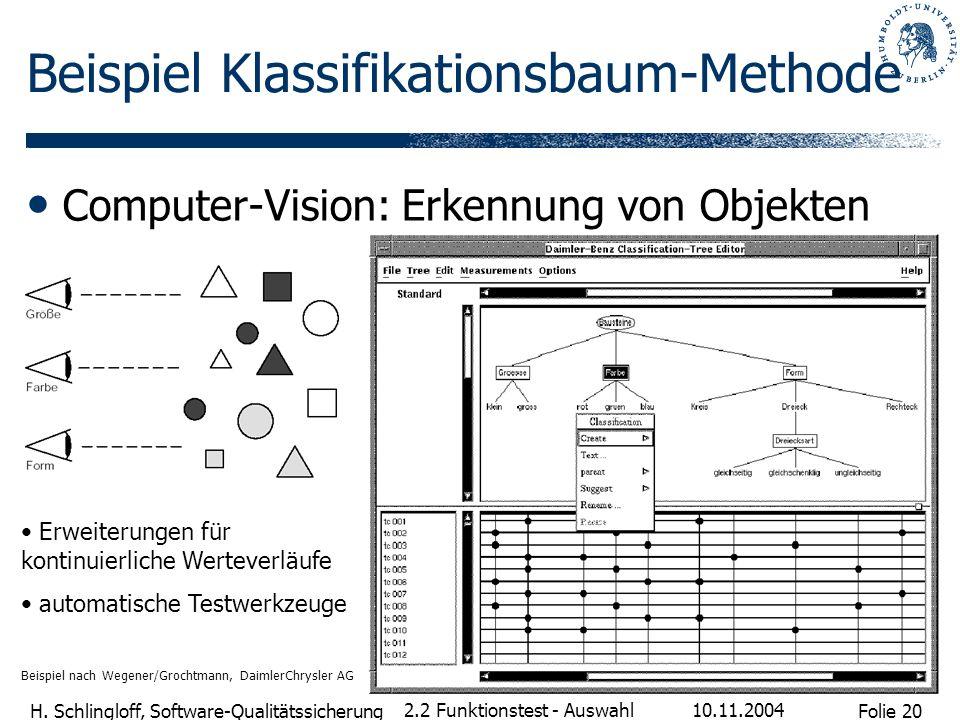 Folie 20 H. Schlingloff, Software-Qualitätssicherung 10.11.2004 2.2 Funktionstest - Auswahl Beispiel Klassifikationsbaum-Methode Computer-Vision: Erke