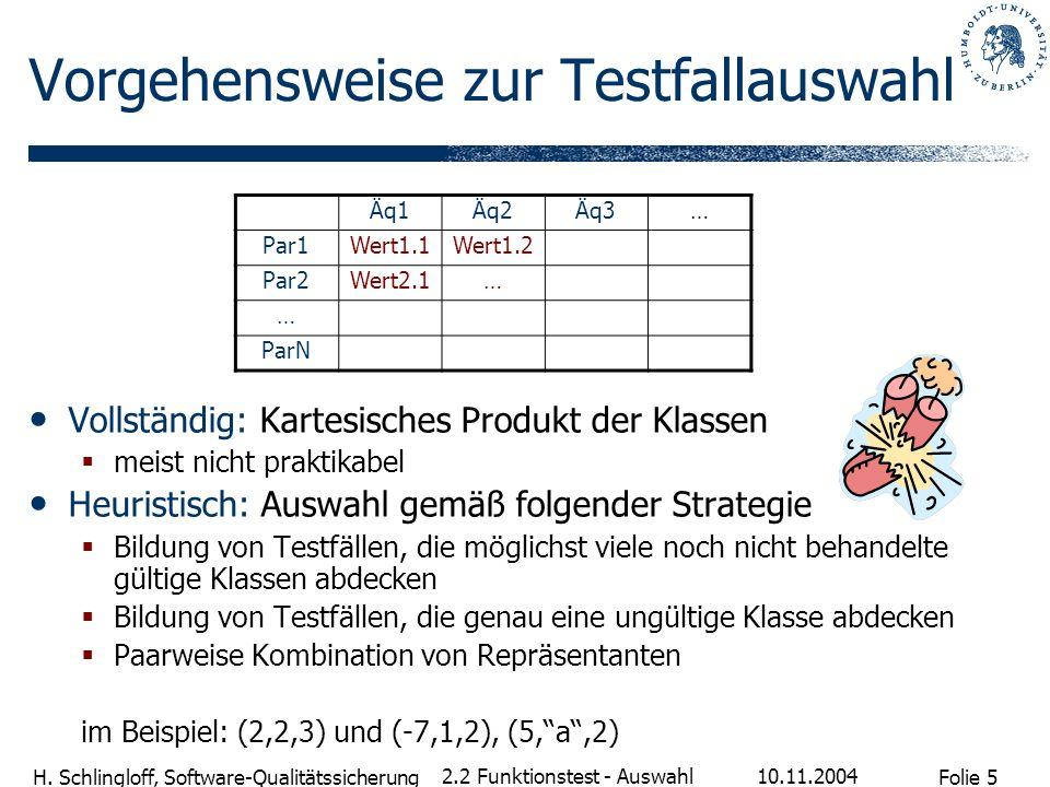 Folie 5 H. Schlingloff, Software-Qualitätssicherung 10.11.2004 2.2 Funktionstest - Auswahl Vorgehensweise zur Testfallauswahl Vollständig: Kartesische