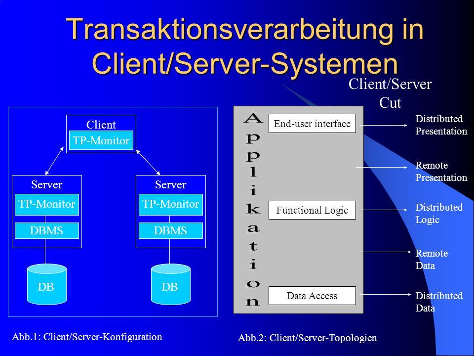Transaktionsverarbeitung in Client/Server-Systemen Client TP-Monitor Server TP-Monitor DBMS DB Server TP-Monitor DBMS DB Abb.1: Client/Server-Konfigur